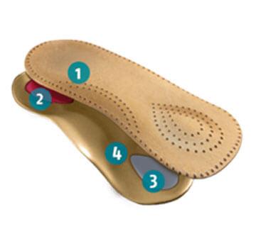 Мужские ортопедические полустельки с супинатором для продольно-поперечного плоскостопия 1-2 степени