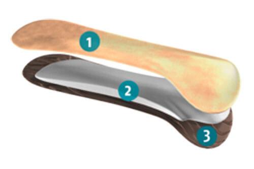 Полустельки для обуви на каблуке до 7 см, поддерживающие продольный и поперечный свод стопы