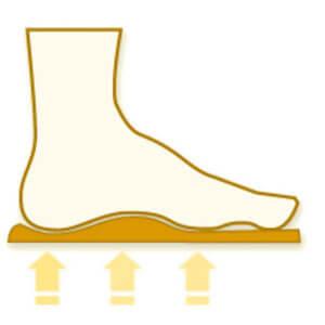 Ортопедические амортизирующие стельки с углем от запаха пота ног